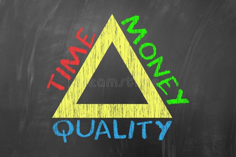 De Kwaliteit van het tijdgeld vector illustratie