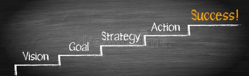 De Ladder van het succes stock illustratie