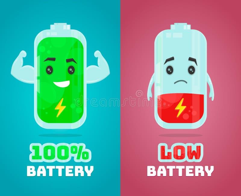 De lage batterij en van de volmachtsbatterij vector vlakke illustratie van het beeldverhaalkarakter Energielast vector illustratie