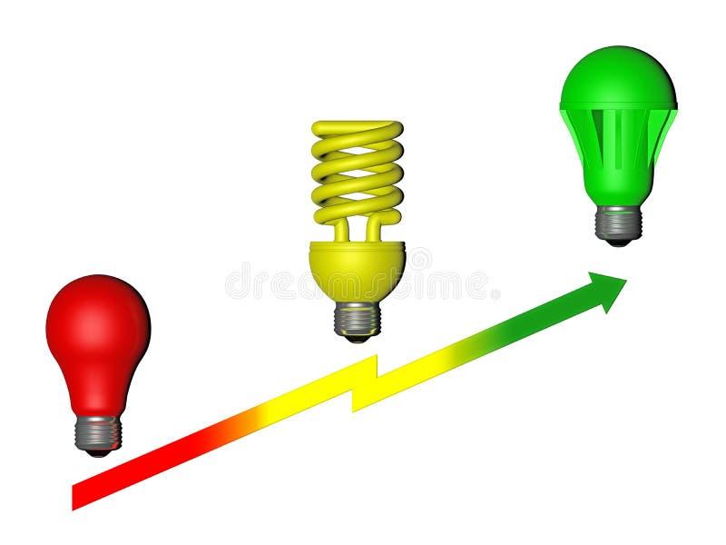 De lampen van de kleurenverlichting vector illustratie