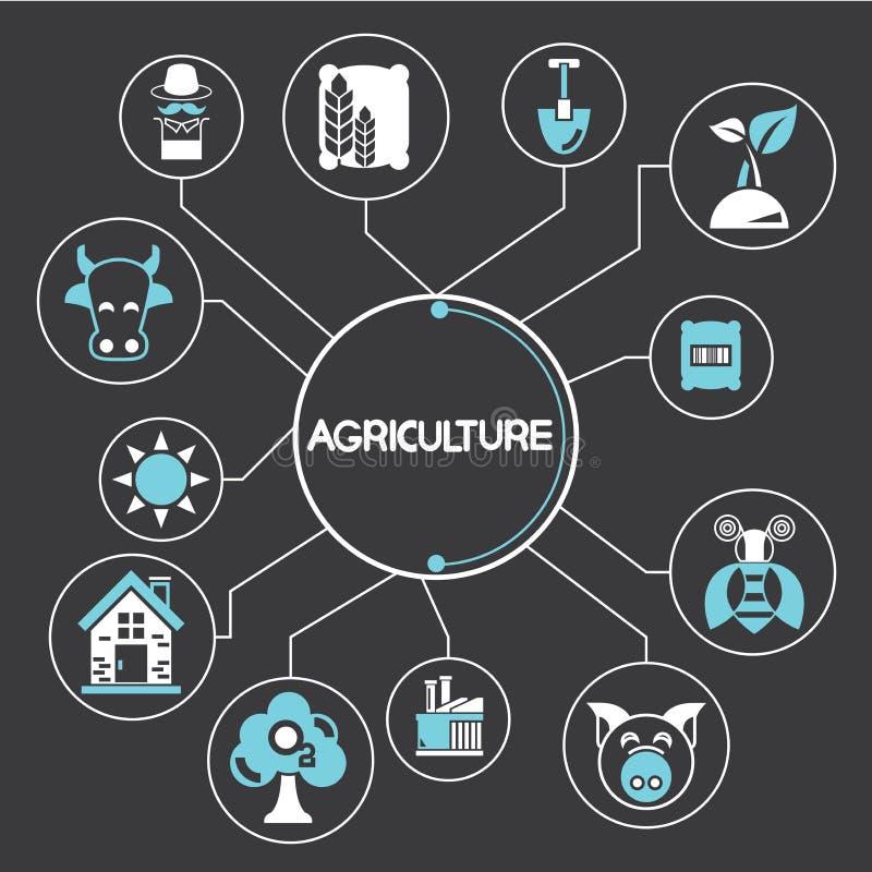 De landbouw en landbouw infographic pictogrammen, vector illustratie
