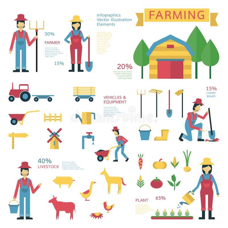 De landbouwelementen vector illustratie