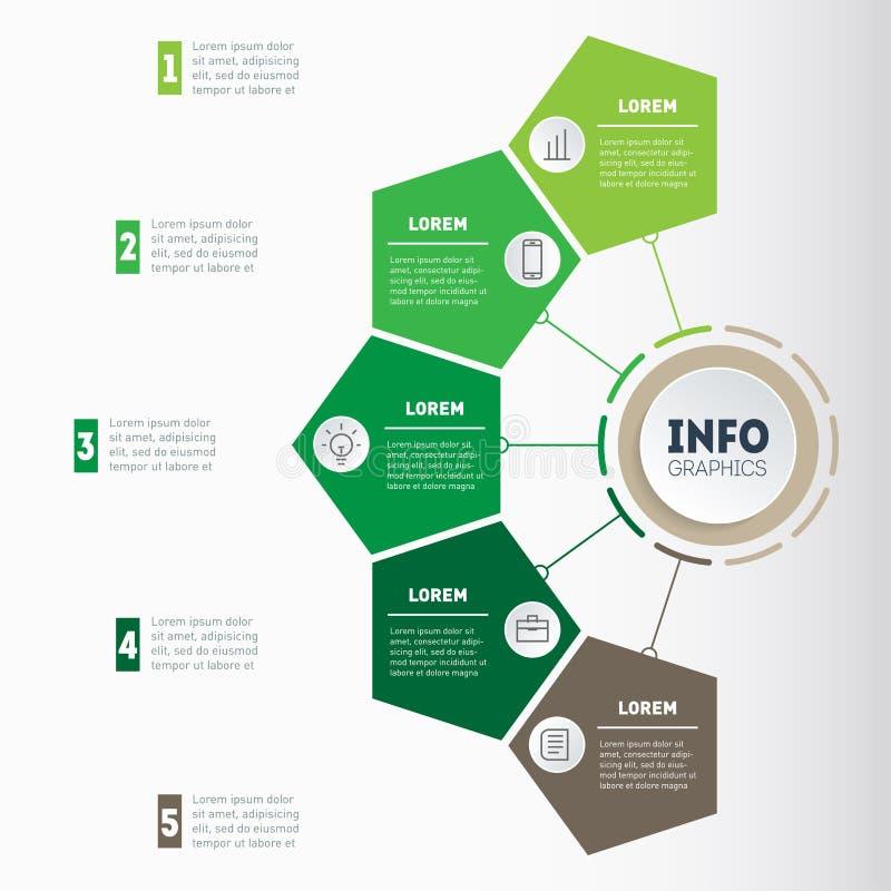 De landbouwontwerpsjabloon van de brochurelay-out met 5 stappen De landbouw en landbouw het concept van het levensinfographics stock illustratie
