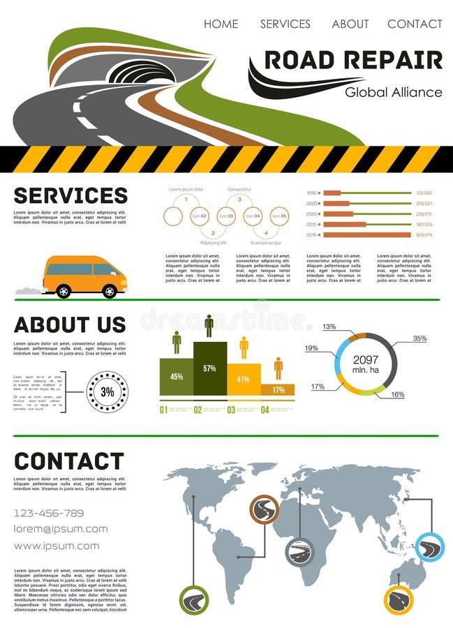 De landende pagina van de wegenbouwdienst vector illustratie
