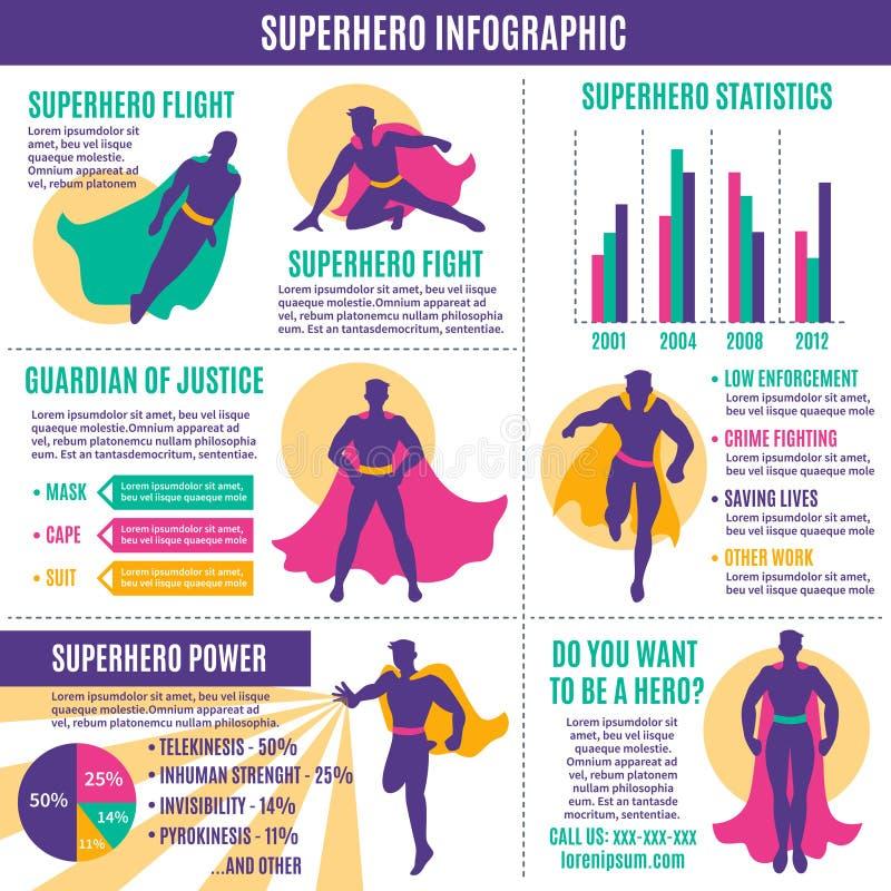 De Lay-out van Superheroinfographics vector illustratie