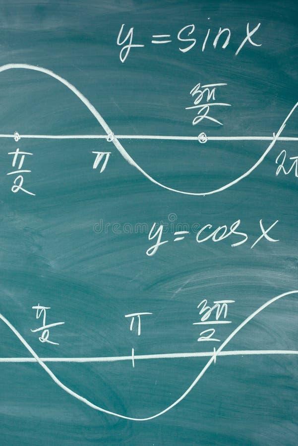 De les van Math Sinus en cosinus-functies Grafiekgrafiek op de Raad wordt getrokken die royalty-vrije stock foto's