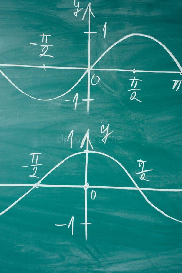 De les van Math Sinus en cosinus-functies Grafiekgrafiek op de Raad wordt getrokken die royalty-vrije stock foto