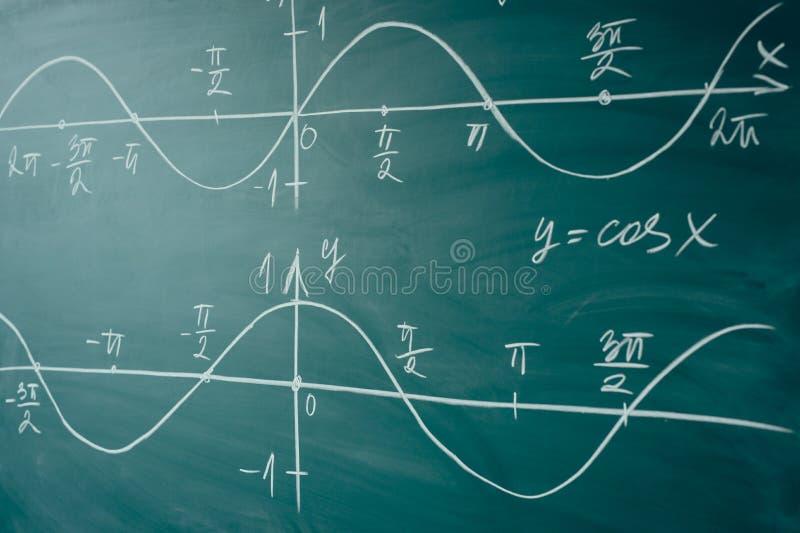 De les van Math Sinus en cosinus-functies Grafiekgrafiek op de Raad wordt getrokken die stock foto's