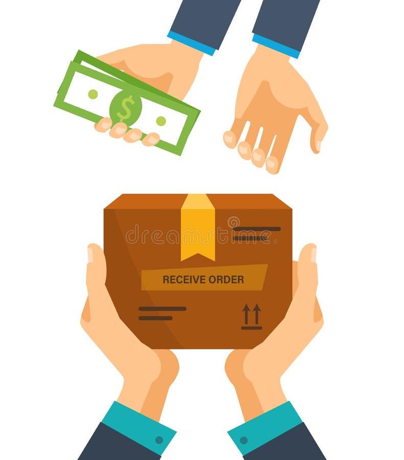 De leveringsdienst, die pakket, doos van koerier aan klant, betaling ontvangen royalty-vrije illustratie