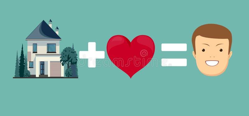 De liefde en het huis brengen u geluk vector illustratie