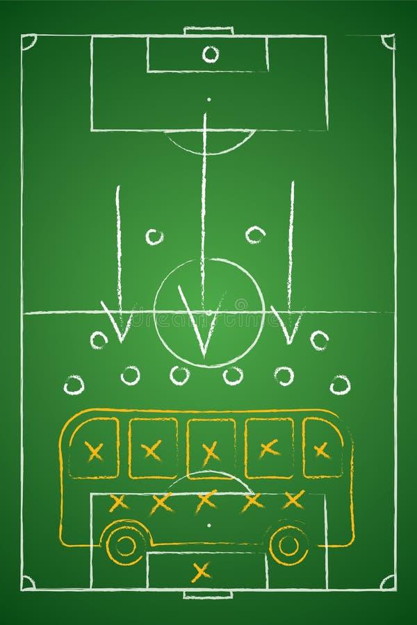 De lijst van de voetbaltactiek. Verdedigings. Bustactiek. royalty-vrije illustratie
