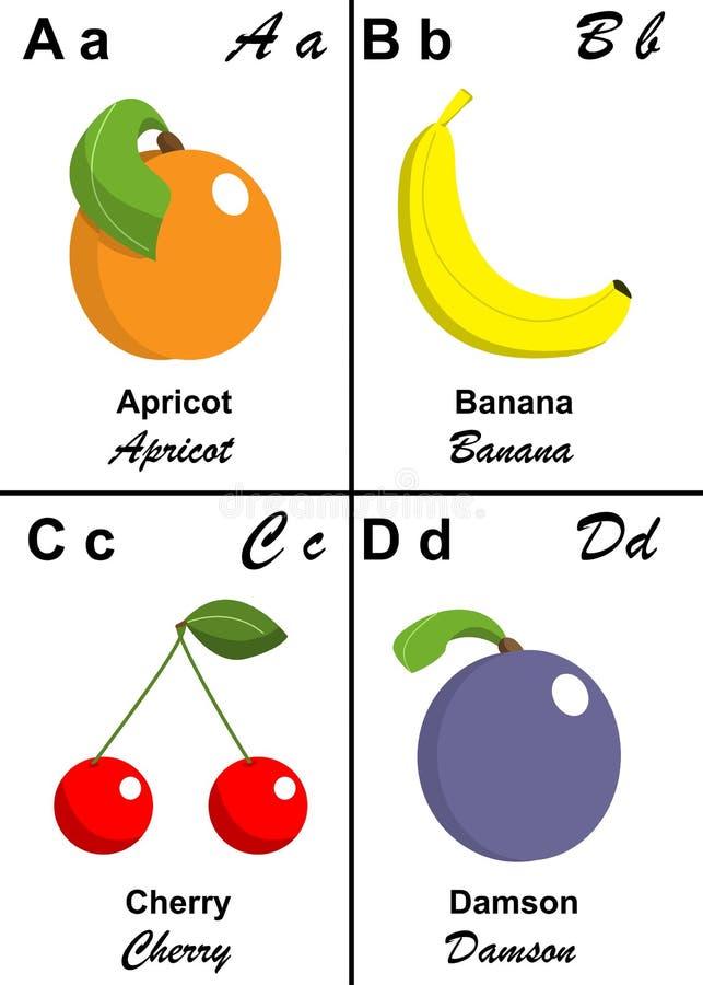 De lijstbrief van het alfabet van A aan D