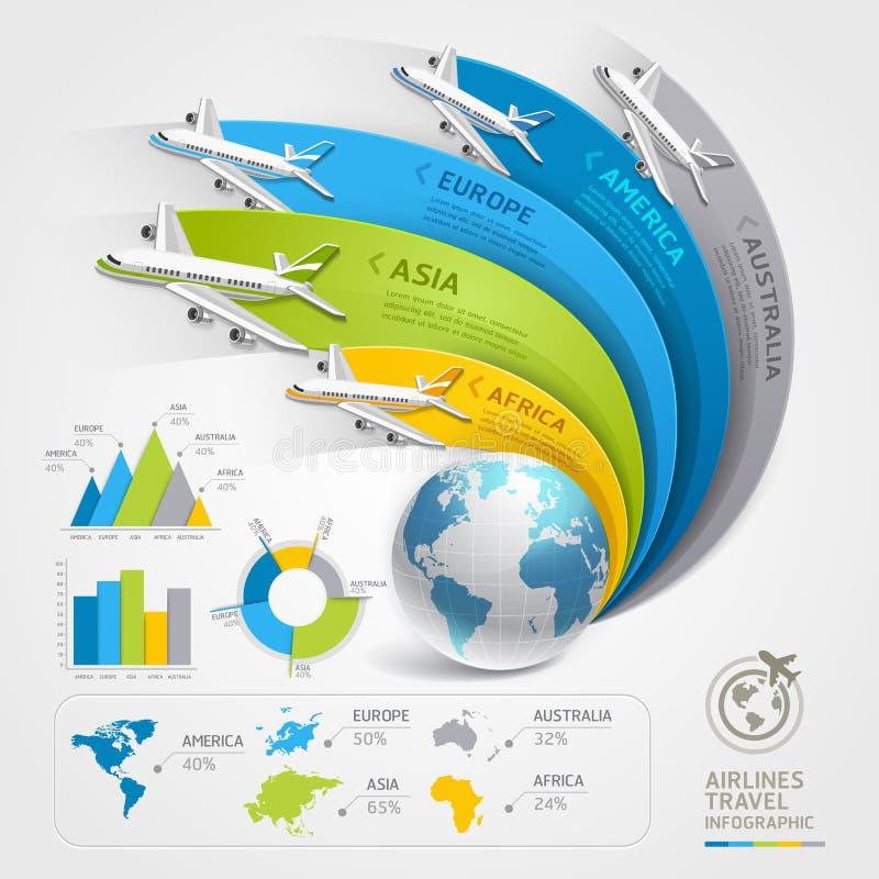 De luchtvaartlijnen reizen infographics royalty-vrije illustratie