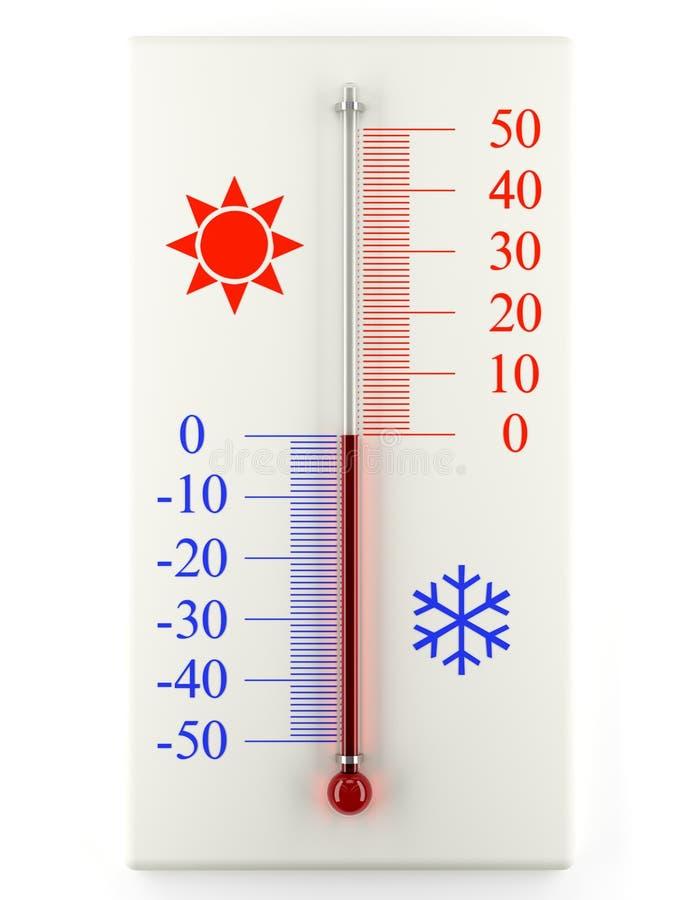 De maat van de temperatuur stock fotografie