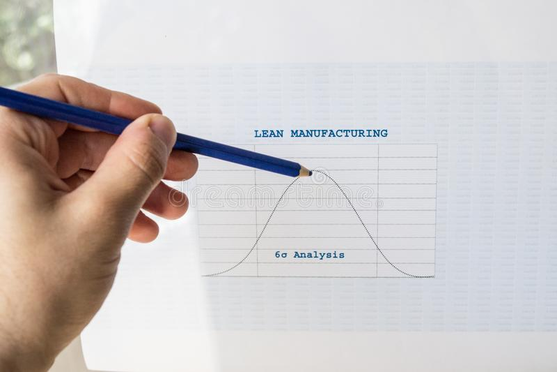 De magere grafiek van productie zes sigma stock fotografie