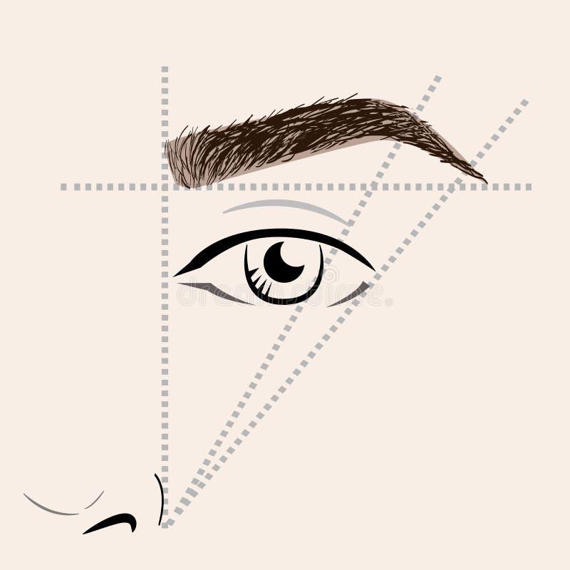 De Make-upkunstenaar Blank van de gezichtsgrafiek stock illustratie