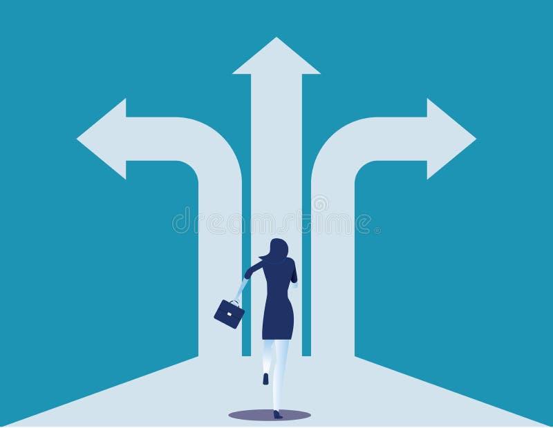 De manier van de keus Onderneemster met kruispunten en besluit aan succes De vectorillustratie van het concepteneconomisch beslui stock illustratie