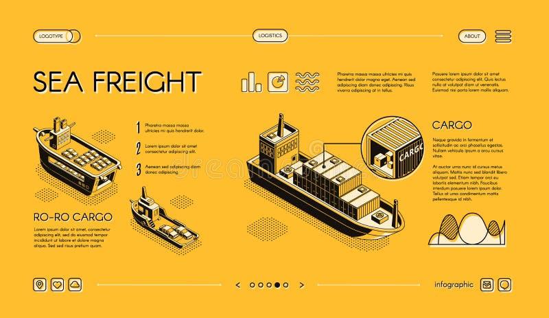 De maritieme vectorwebsite van de ladingsvervoersdienst stock illustratie