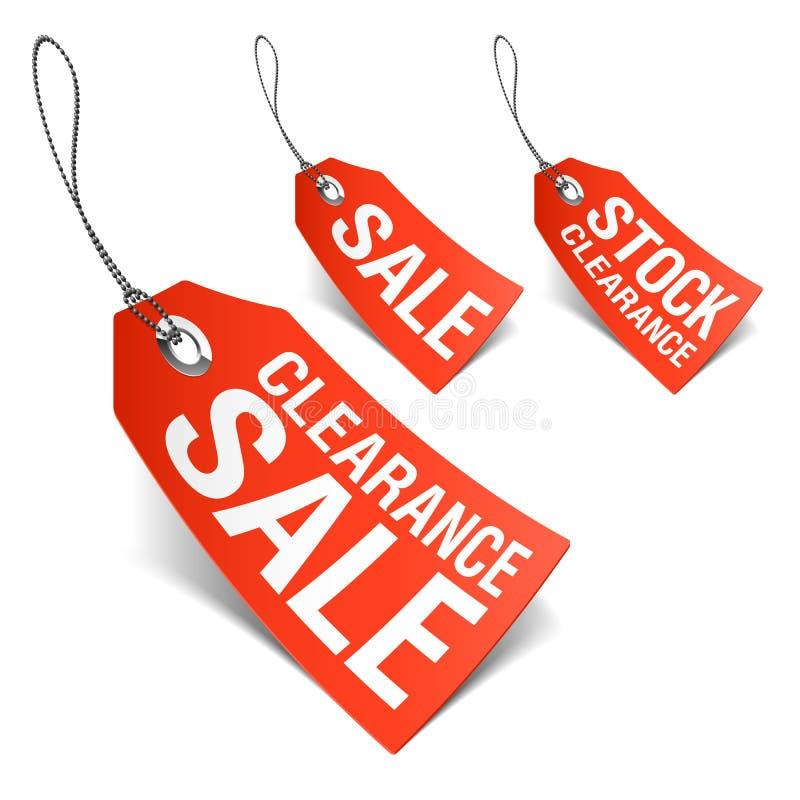 De markeringen van de verkoop