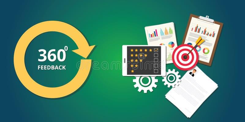 De marketing van 360 graad met doelstellingen vector illustratie