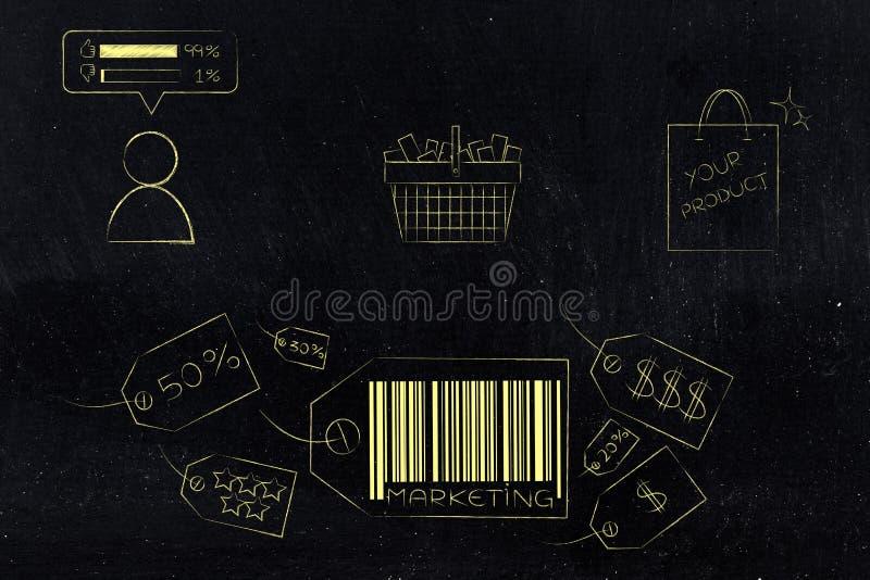 De marketing van prijskaartjepictogrammen met klant het winkelen mand en prik stock illustratie