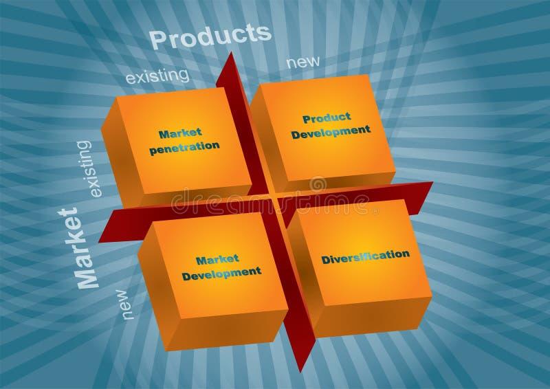 De Matrijs van het Beheer van de marketing royalty-vrije illustratie