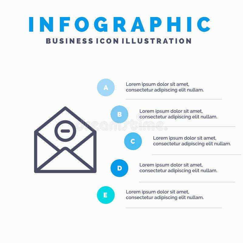 De mededeling, schrapt, schrapping-Post, E-maillijnpictogram met infographicsachtergrond van de 5 stappenpresentatie stock illustratie