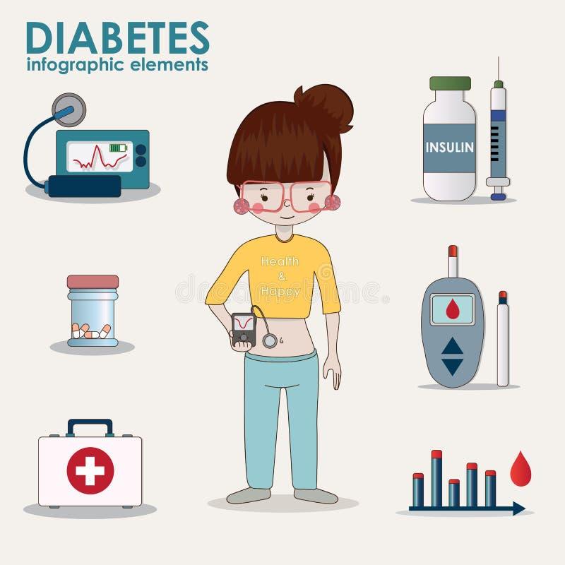 De meisjesdiabeticus, meet de bloedsuiker stock illustratie
