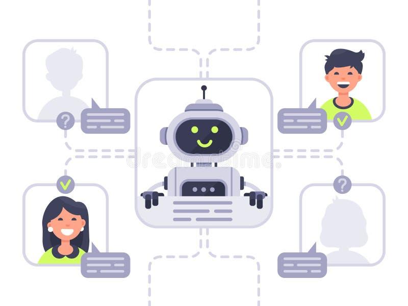 De mens communiceert met chatbot Virtuele medewerker, steun en online hulpgesprek met praatjebot vector vector illustratie