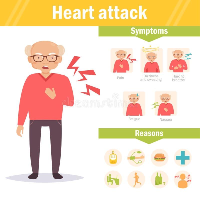 De mens houdt voor hart symptomen vector illustratie