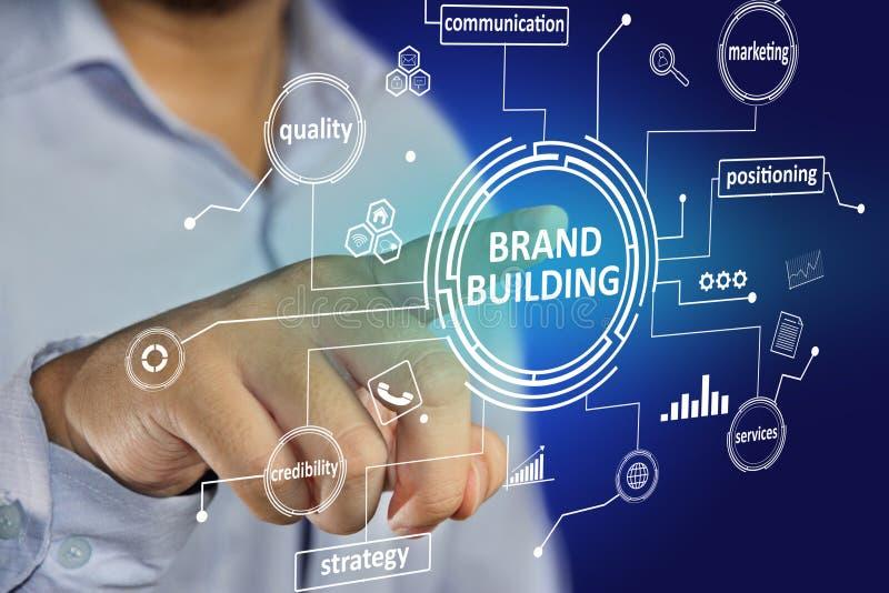 De merkbouw, het Concept van Bedrijfs Marketing Woordencitaten royalty-vrije stock afbeeldingen