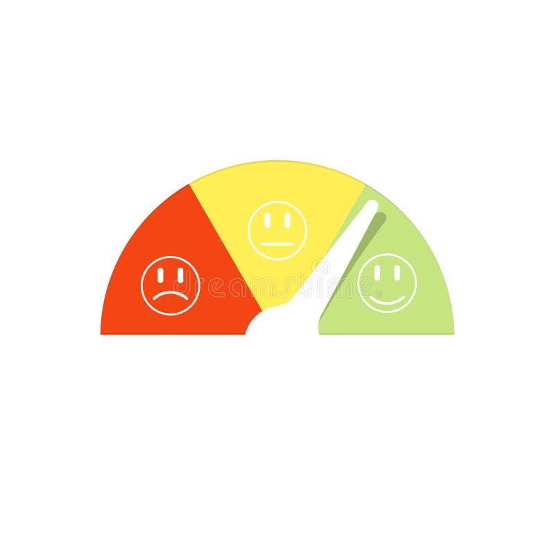 De meter van de klantentevredenheid met emoties stock illustratie