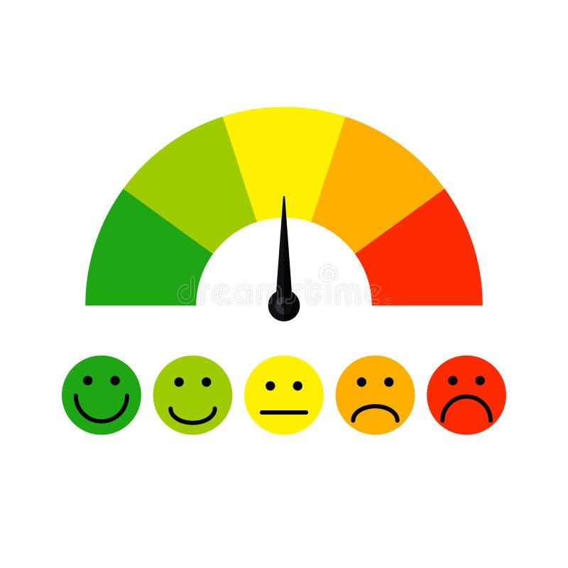 De meter van de klantentevredenheid met verschillende emotie royalty-vrije illustratie