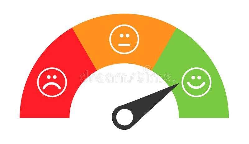 De meter van de de emotiestevredenheid van het klantenpictogram met verschillend symbool op achtergrond royalty-vrije illustratie