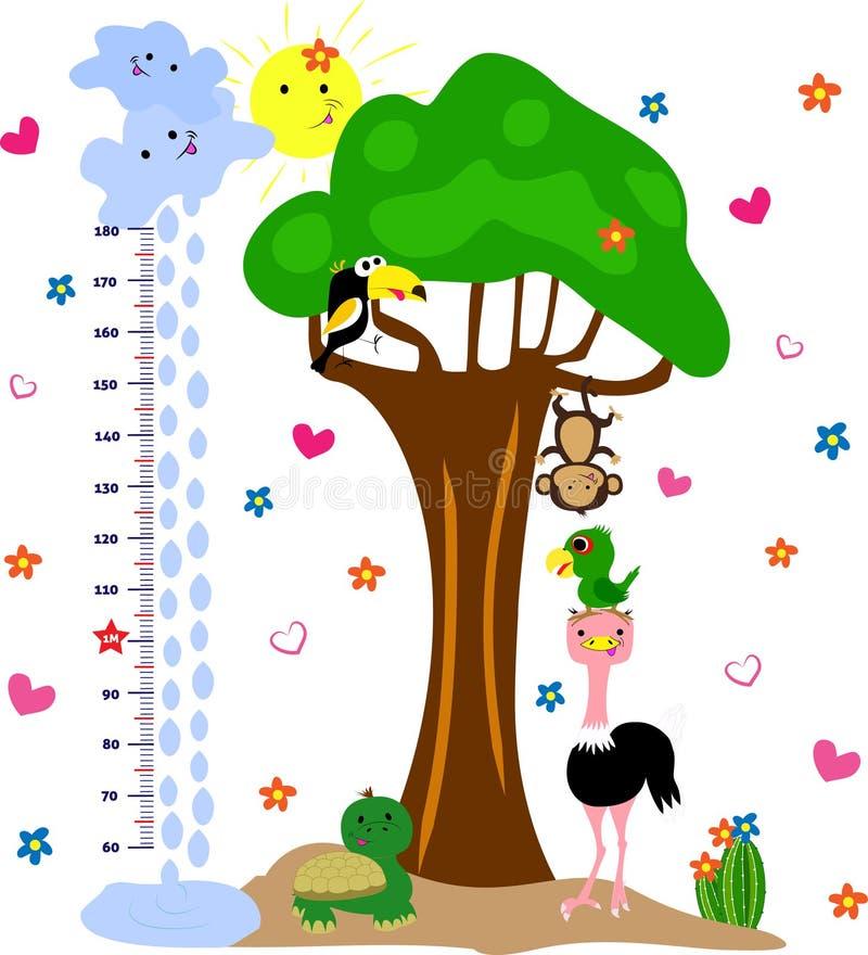 De meter van de kinderenhoogte met leuke vogels en aap Vector illustratie stock illustratie