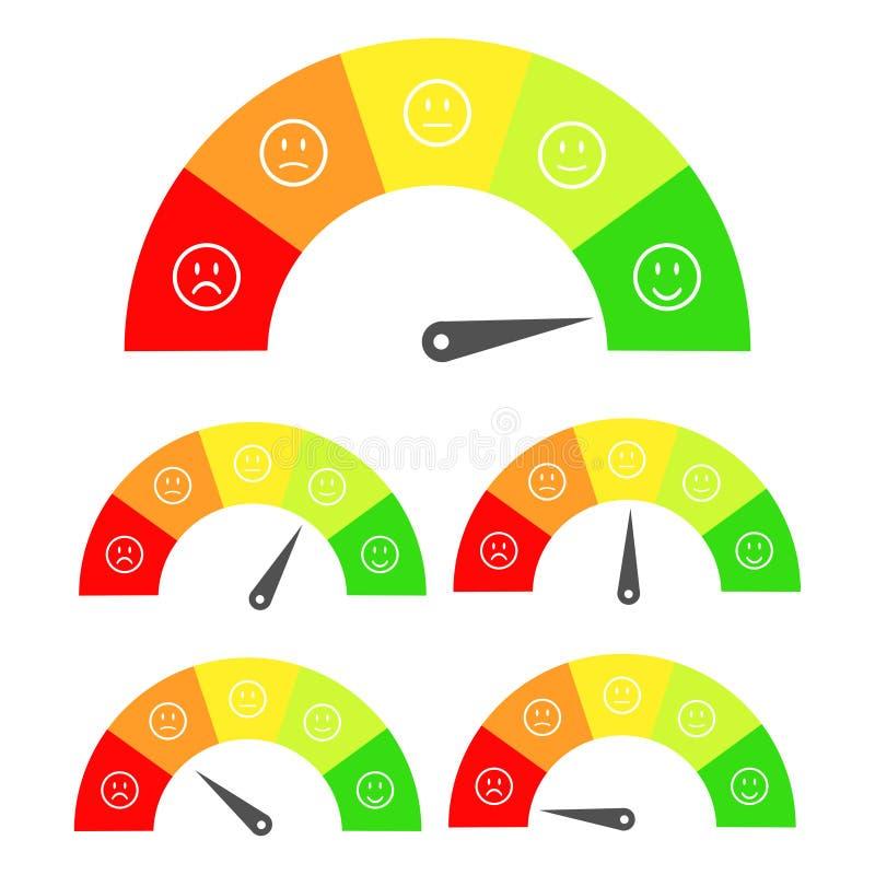 De meter van de klantentevredenheid met verschillende emoties, emotiessc vector illustratie