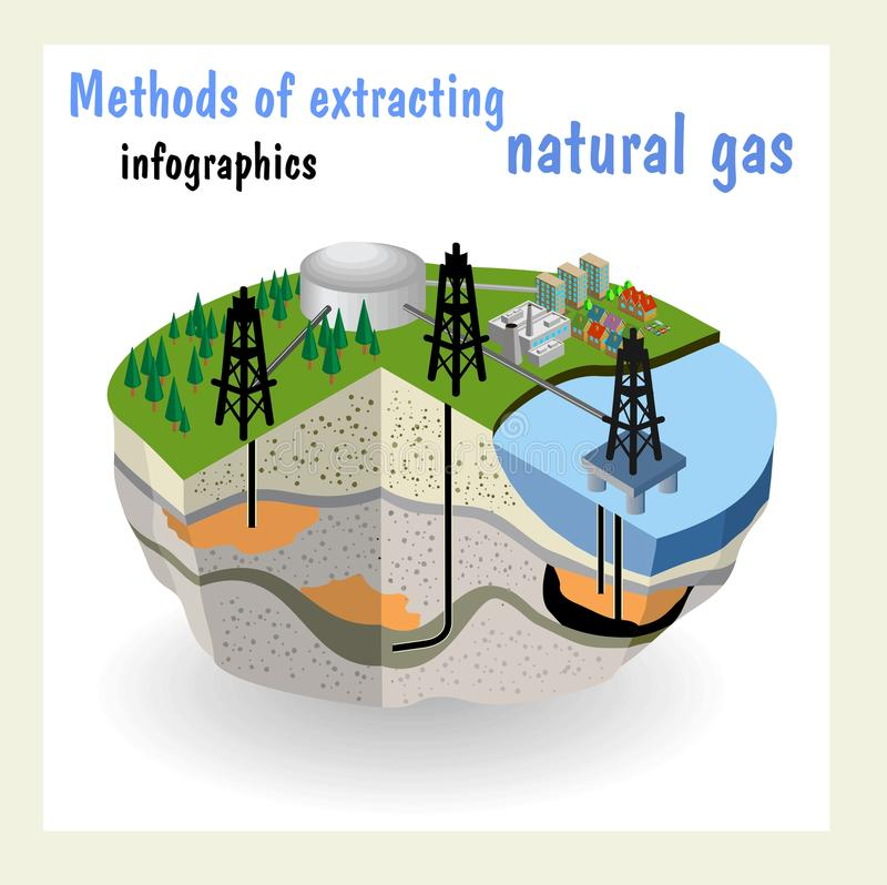 De middelen van het diagram aardgas royalty-vrije illustratie