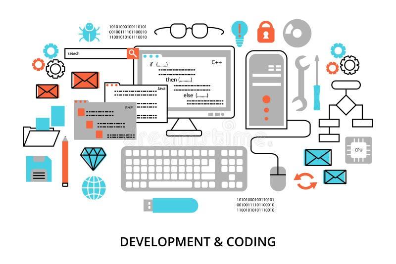 De moderne vlakke editable vectorillustratie van het lijnontwerp, concept programmering, ontwikkelingssoftware en het coderen pro stock illustratie