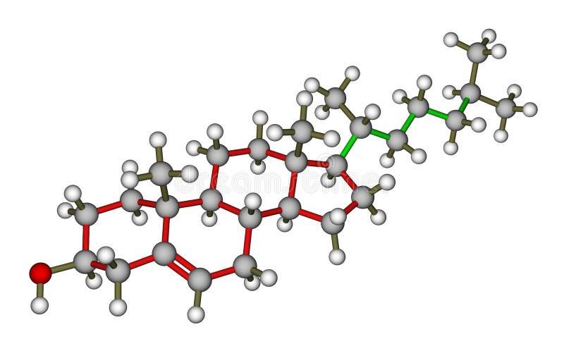 De molecule van de cholesterol vector illustratie
