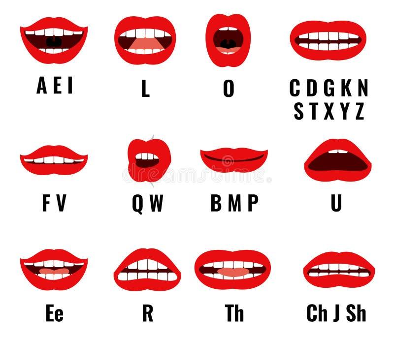De mond van het beeldverhaalkarakter en lippensynchronisatie voor correcte uitspraak Vector vastgestelde animatiekaders royalty-vrije illustratie