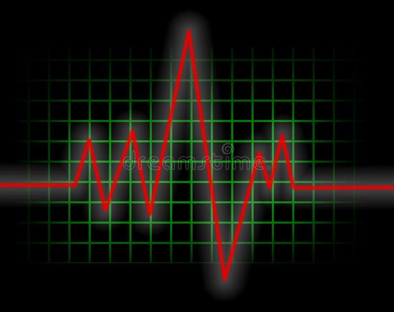 De Monitor van het hart vector illustratie