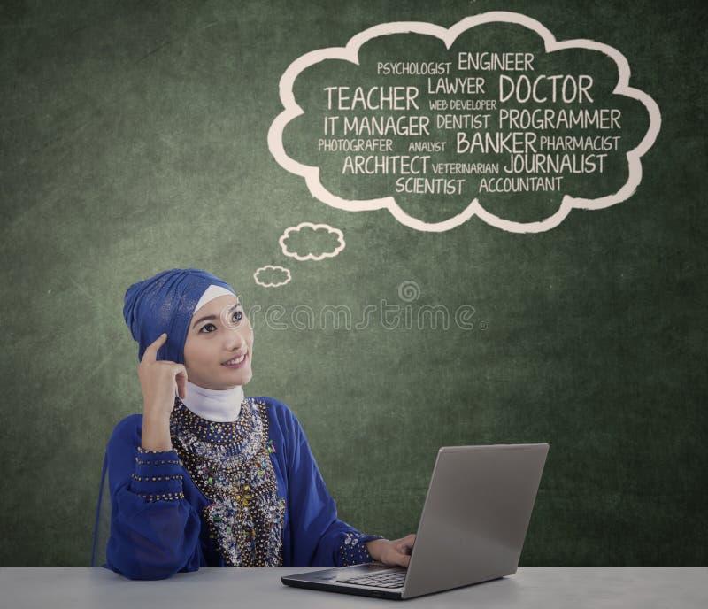 De moslimstudent denkt haar idealen stock fotografie