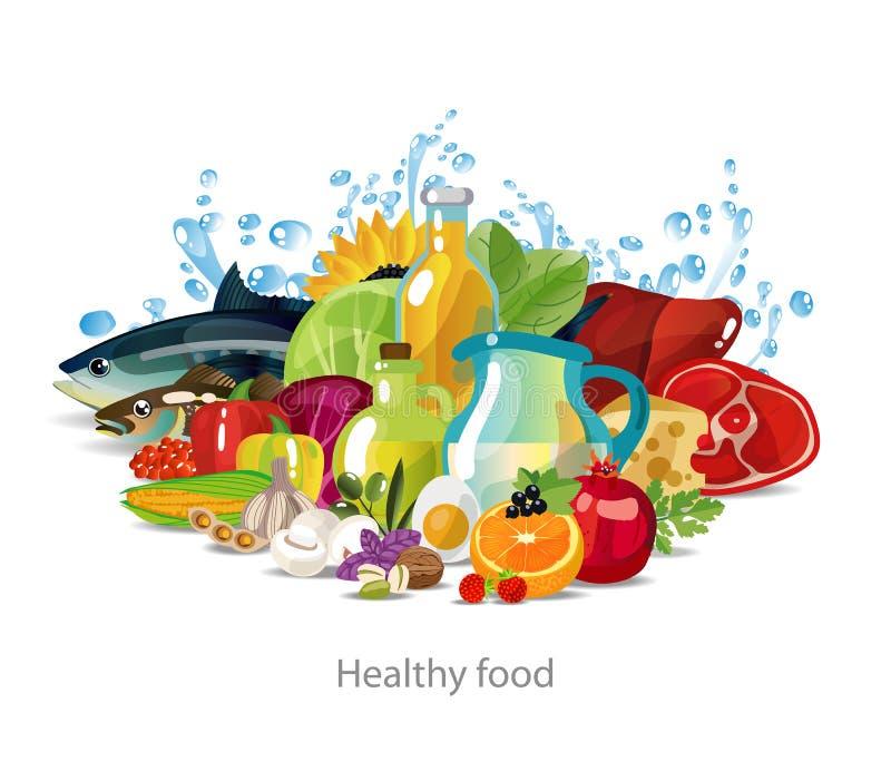 De natuurlijke Affiche van de Natuurvoeding stock illustratie