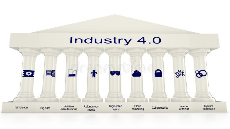 De negen pijlers van Industrie 4 royalty-vrije illustratie