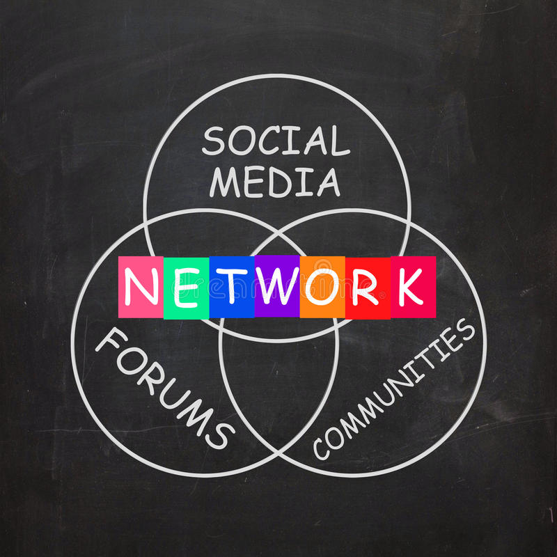 De netwerkwoorden omvatten Forums Sociale Media stock illustratie