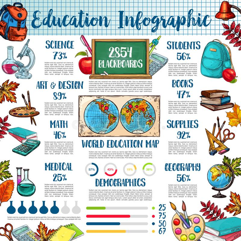 De nuevo a escuela y a plantilla infographic de la educación ilustración del vector