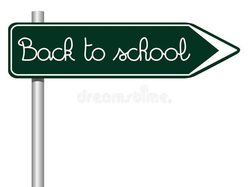 De nuevo a señal de dirección de la escuela con la piscina en un fondo blanco stock de ilustración