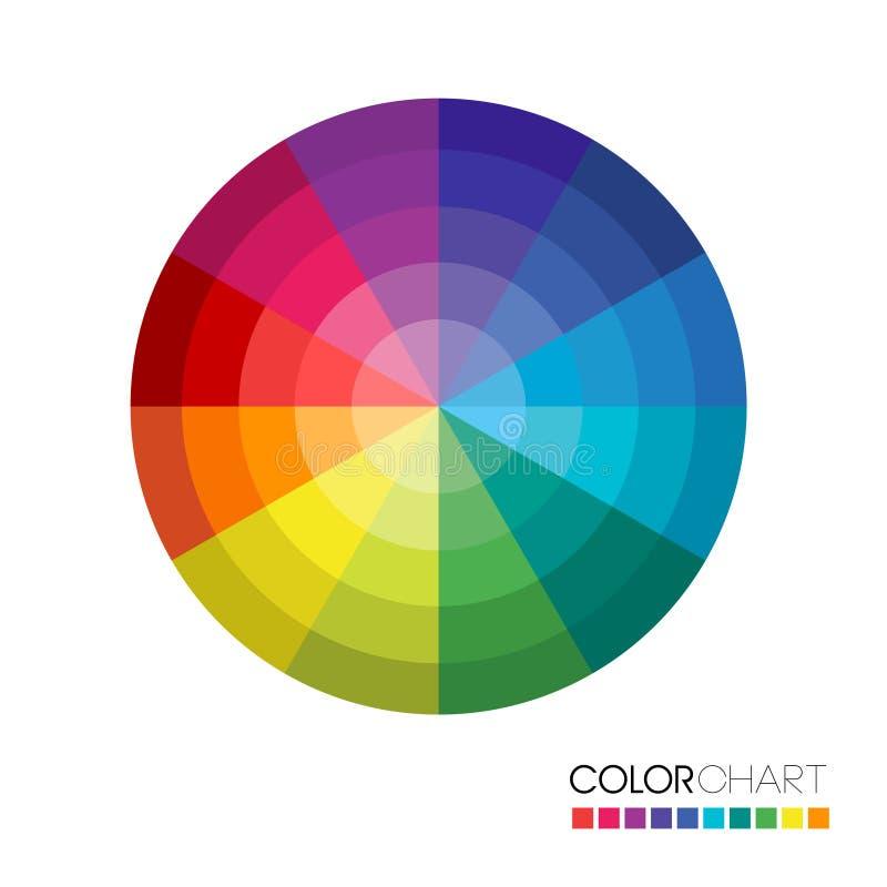 Download De Nuttige Gids Van Het Kleurenwiel Vector Illustratie - Illustratie bestaande uit chromatisch, regenboog: 107709037