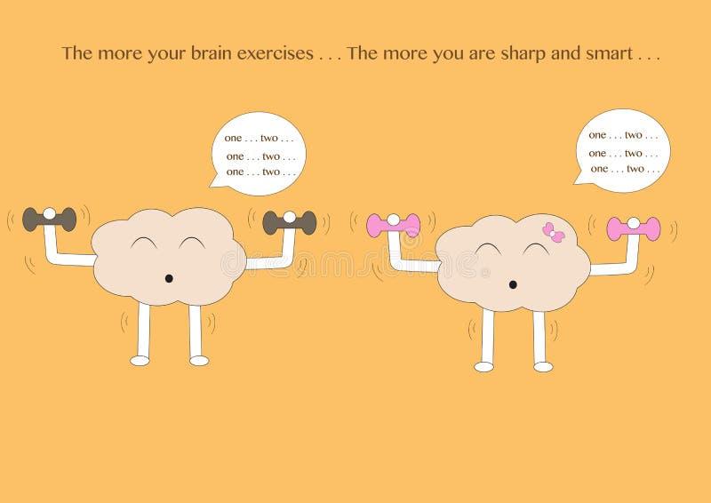 De oefening van hersenenbeeldverhalen stock afbeeldingen