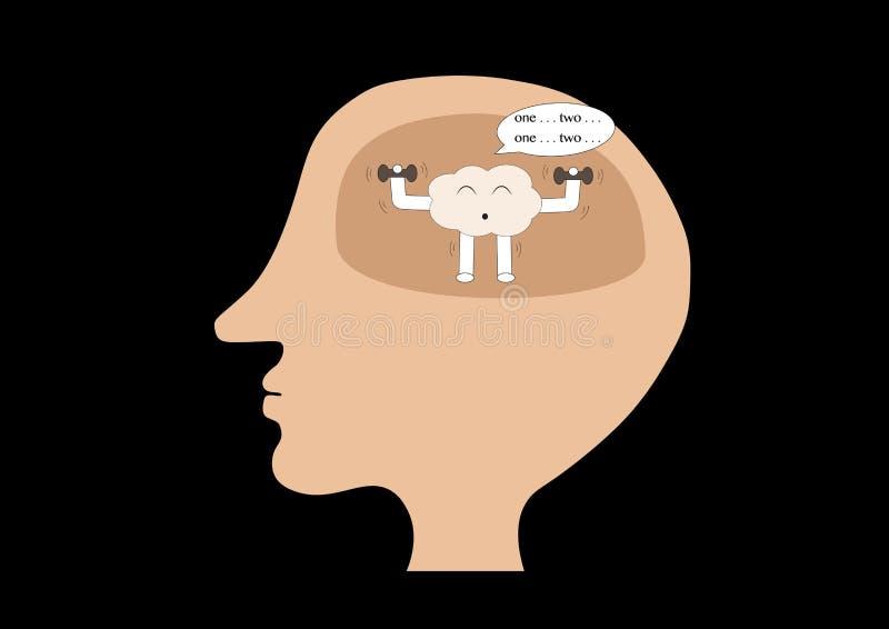 De oefening van het hersenenbeeldverhaal binnen menselijk hoofd stock afbeeldingen